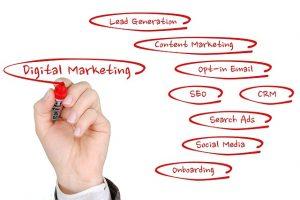 digital marketing-businesstechnologytraining.com